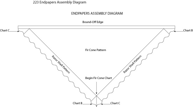 endpapers-assembly-diagram